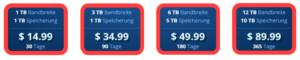 alfafile_prices